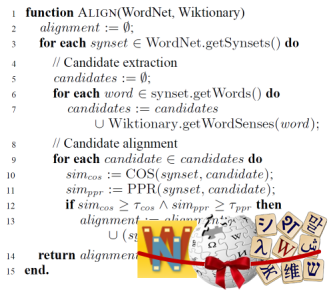 Wiktionary–WordNet sense alignment.